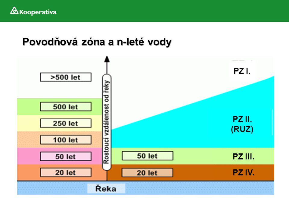Povodňová zóna a n-leté vody PZ II. (RUZ) PZ III. PZ IV. PZ I.