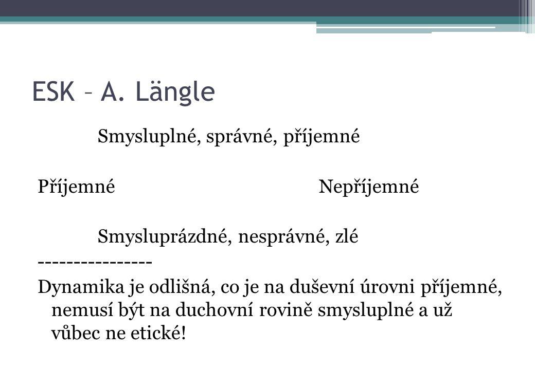 ESK – A. Längle Smysluplné, správné, příjemné Příjemné Nepříjemné Smysluprázdné, nesprávné, zlé ---------------- Dynamika je odlišná, co je na duševní