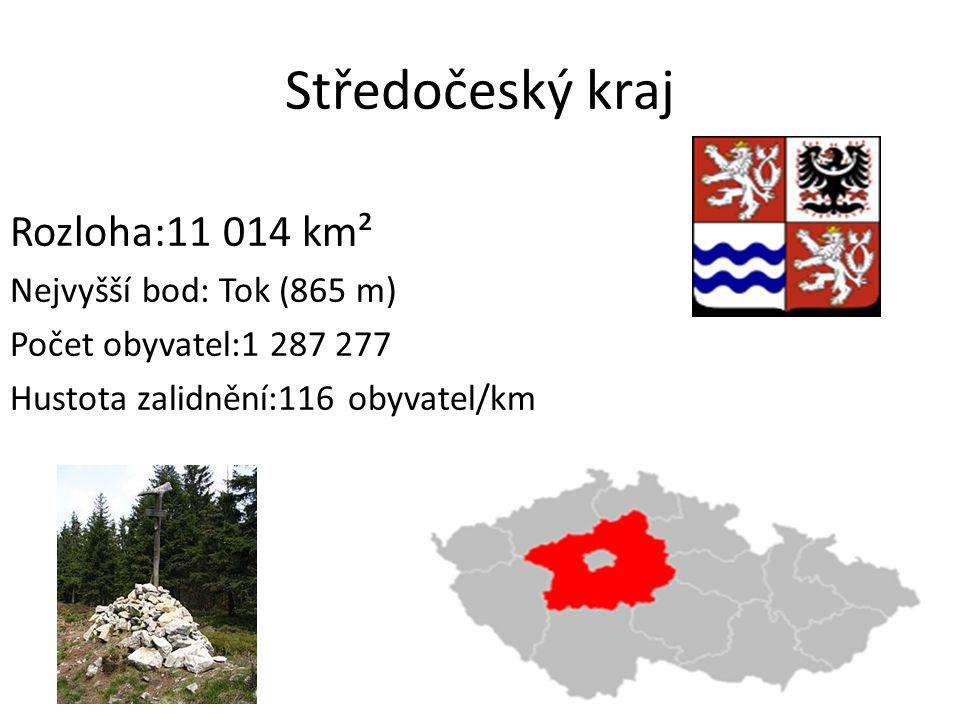 Středočeský kraj Rozloha:11 014 km² Nejvyšší bod: Tok (865 m) Počet obyvatel:1 287 277 Hustota zalidnění:116 obyvatel/km
