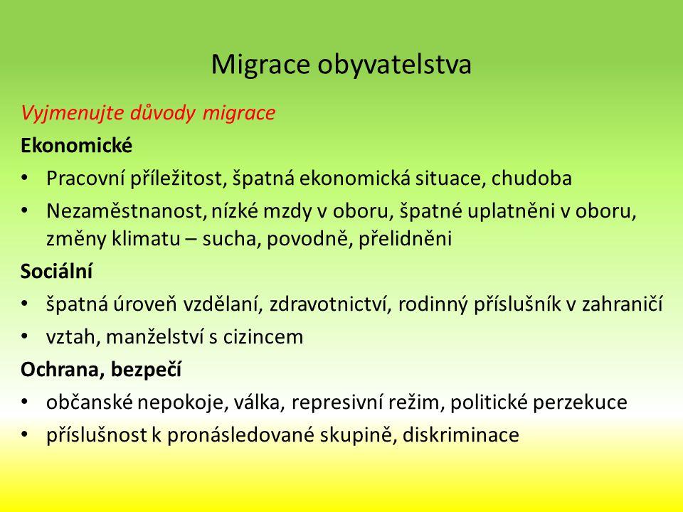 Formy migrace Migrace Vnější (emigrace, imigrace)Vnitřní (uvnitř státu) Emigrace – dobrovolné Dána nerovnoměrným rozložením opuštění vlasti pracovních příležitostí.