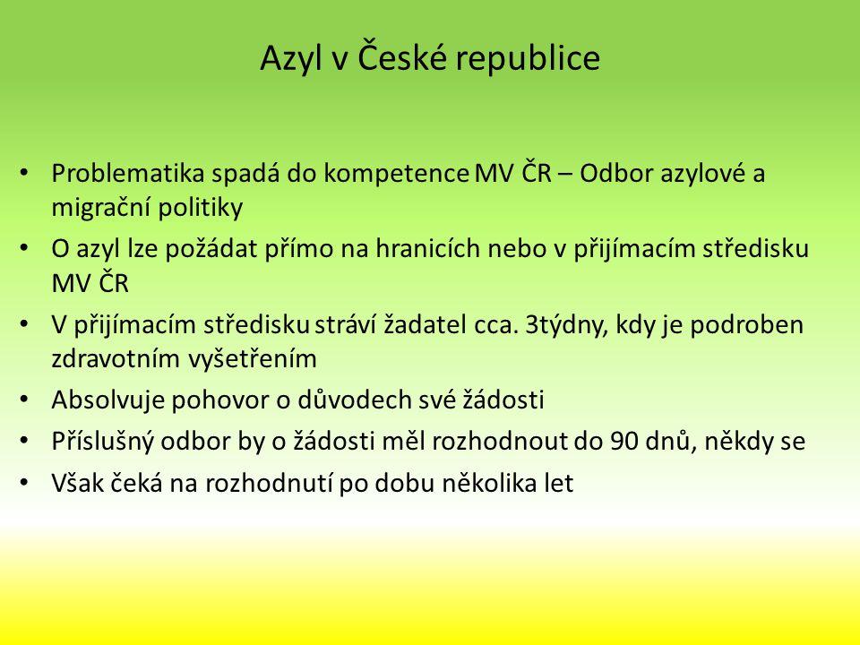 Migrace v České republice Usnesení vlády č.55 ze dne 13.