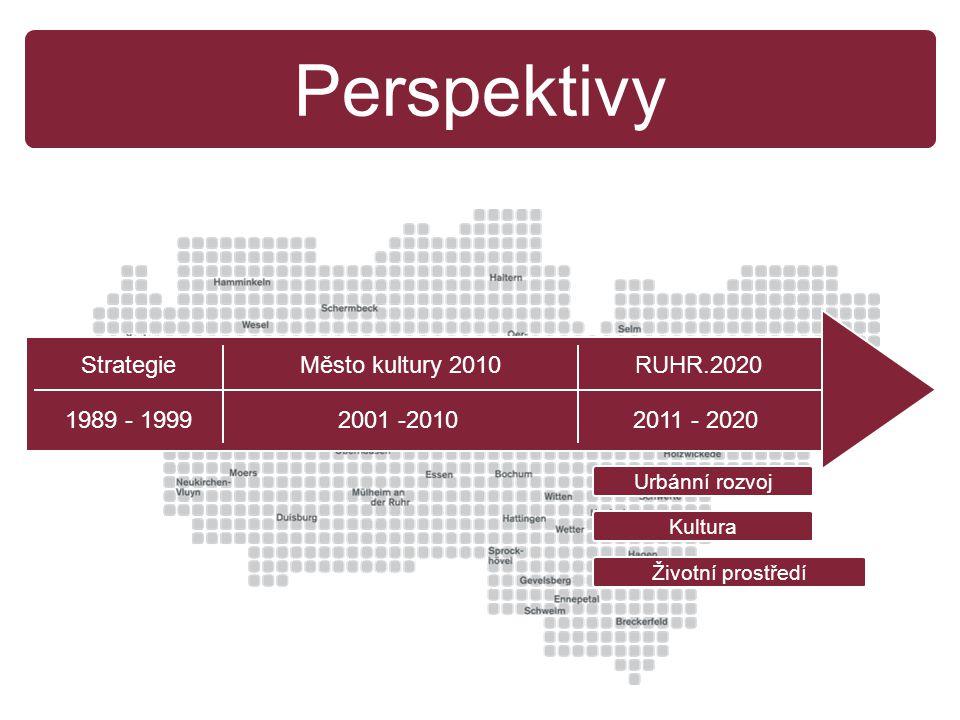 Perspektivy Strategie 1989 - 1999 Město kultury 2010 2001 -2010 RUHR.2020 2011 - 2020 Urbánní rozvoj Kultura Životní prostředí