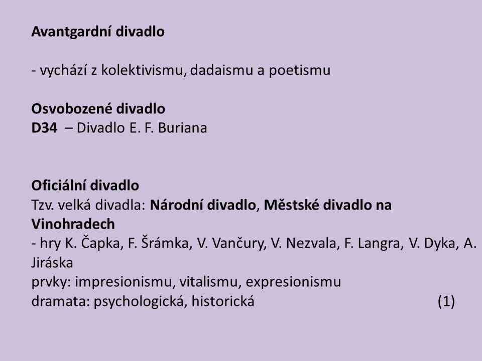 Avantgardní divadlo - vychází z kolektivismu, dadaismu a poetismu Osvobozené divadlo D34 – Divadlo E. F. Buriana Oficiální divadlo Tzv. velká divadla: