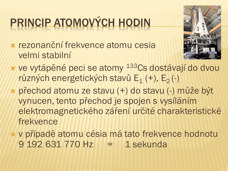  rezonanční frekvence atomu cesia C133 – velmi stabilní  ve vytápěné peci se atomy 133 Cs dostávají do dvou různých energetických stavů E 1 (+), E 2