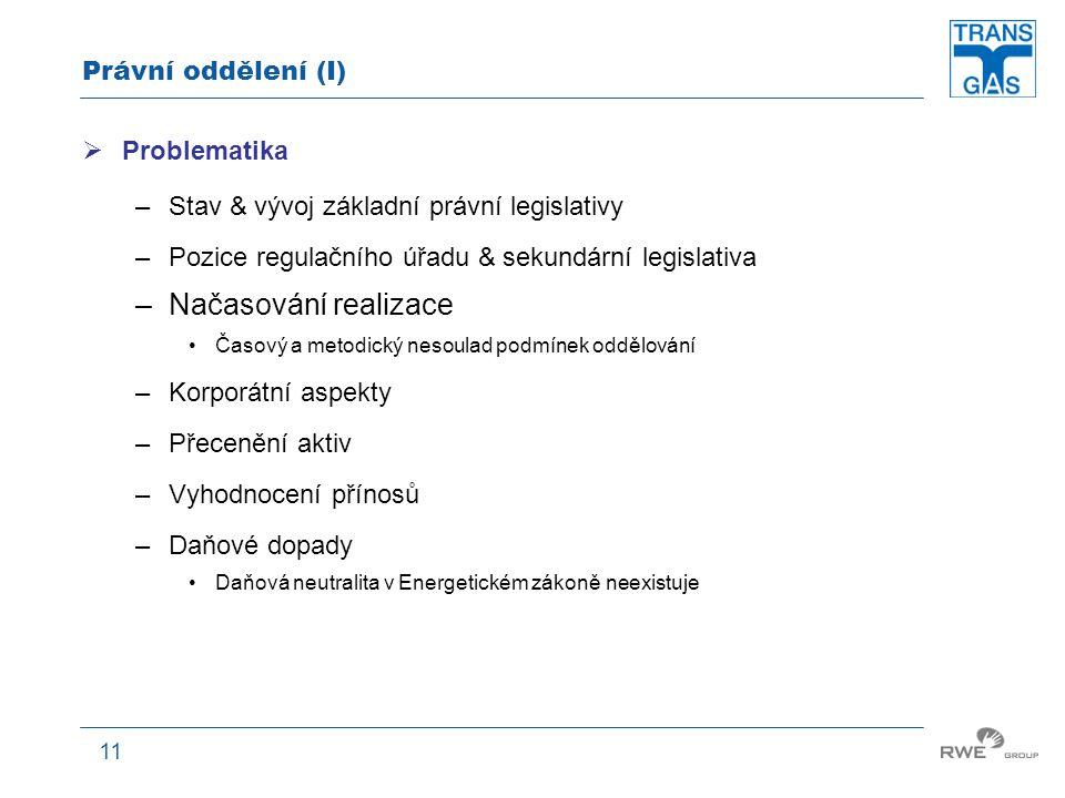 11 Právní oddělení (I)  Problematika –Stav & vývoj základní právní legislativy –Pozice regulačního úřadu & sekundární legislativa –Načasování realiza