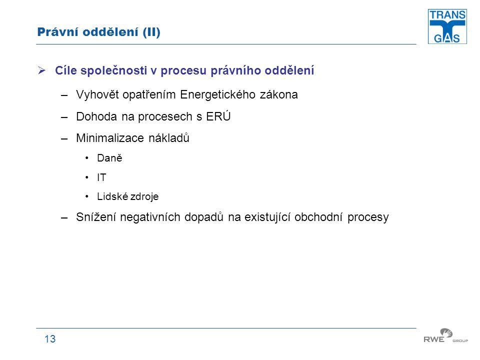 13 Právní oddělení (II)  Cíle společnosti v procesu právního oddělení –Vyhovět opatřením Energetického zákona –Dohoda na procesech s ERÚ –Minimalizac