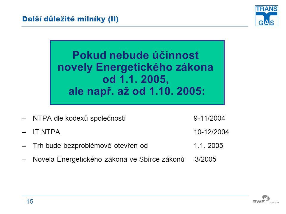 15 Další důležité milníky (II) –NTPA dle kodexů společností9-11/2004 –IT NTPA 10-12/2004 –Trh bude bezproblémově otevřen od 1.1. 2005 –Novela Energeti