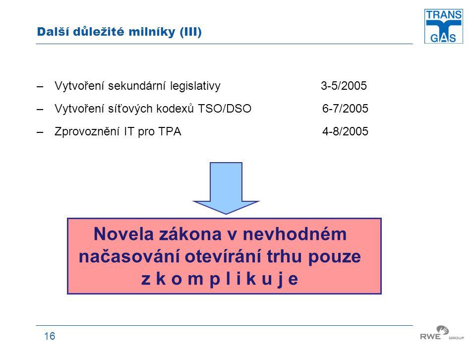 16 Další důležité milníky (III) –Vytvoření sekundární legislativy 3-5/2005 –Vytvoření síťových kodexů TSO/DSO6-7/2005 –Zprovoznění IT pro TPA4-8/2005