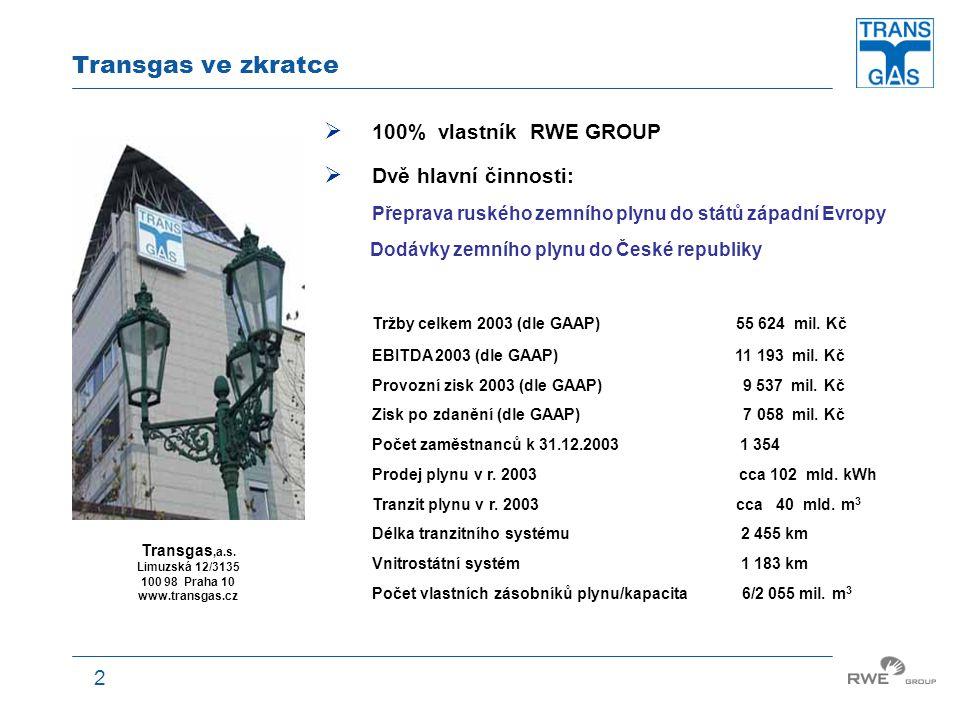 2 Transgas ve zkratce  100% vlastník RWE GROUP  Dvě hlavní činnosti: Přeprava ruského zemního plynu do států západní Evropy Dodávky zemního plynu do