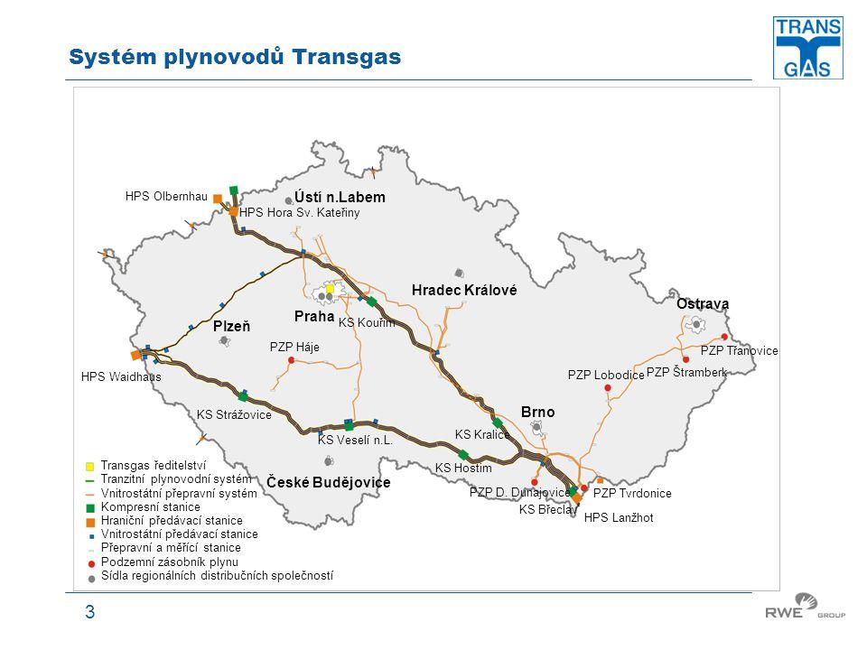 3 Systém plynovodů Transgas Transgas ředitelství Tranzitní plynovodní systém Vnitrostátní přepravní systém Kompresní stanice Hraniční předávací stanic
