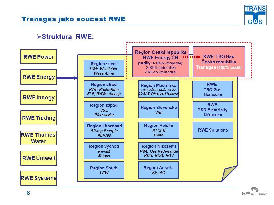 6 Transgas jako součást RWE  Struktura RWE: RWE Power RWE Energy RWE Innogy RWE Trading RWE Thames Water RWE Systems RWE Umwelt Region sever RWE West