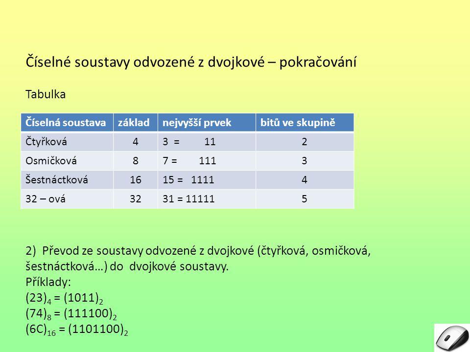 Číselné soustavy odvozené z dvojkové – pokračování Tabulka 2) Převod ze soustavy odvozené z dvojkové (čtyřková, osmičková, šestnáctková…) do dvojkové