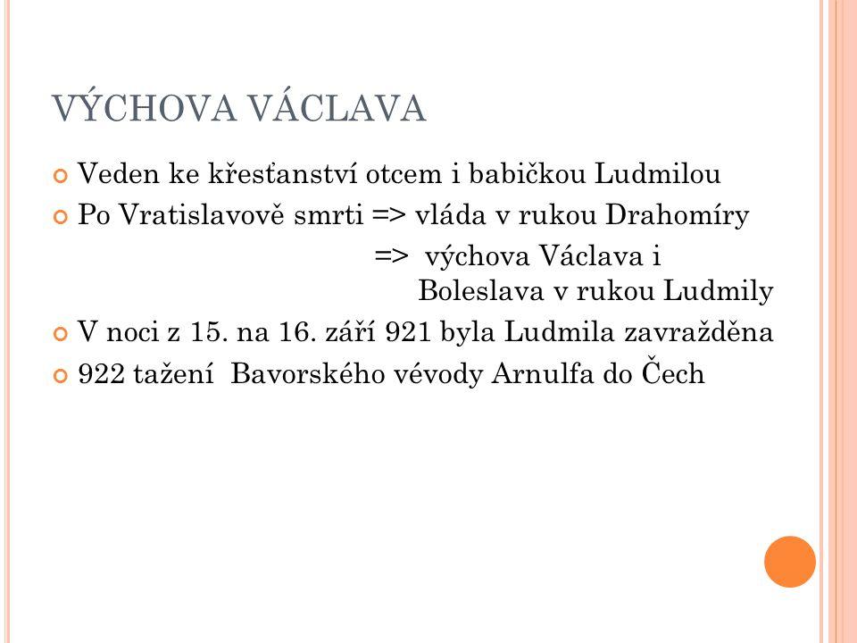 VÝCHOVA VÁCLAVA Veden ke křesťanství otcem i babičkou Ludmilou Po Vratislavově smrti => vláda v rukou Drahomíry => výchova Václava i Boleslava v rukou