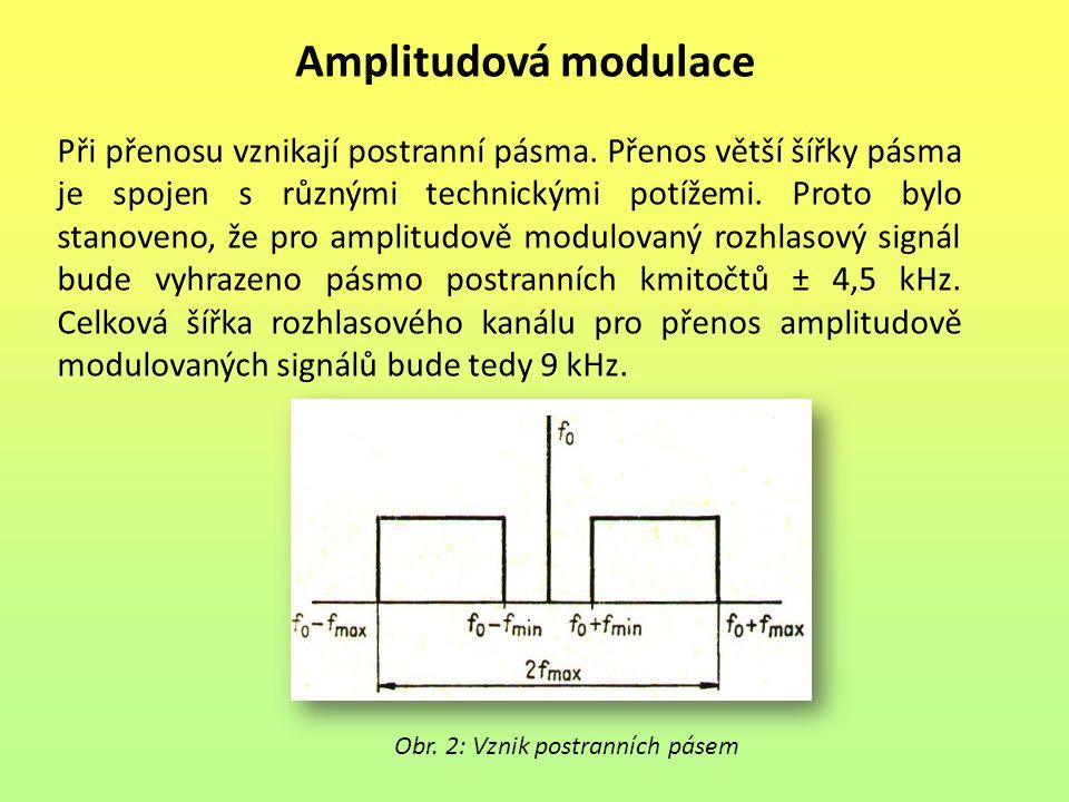 Amplitudová modulace Při přenosu vznikají postranní pásma.