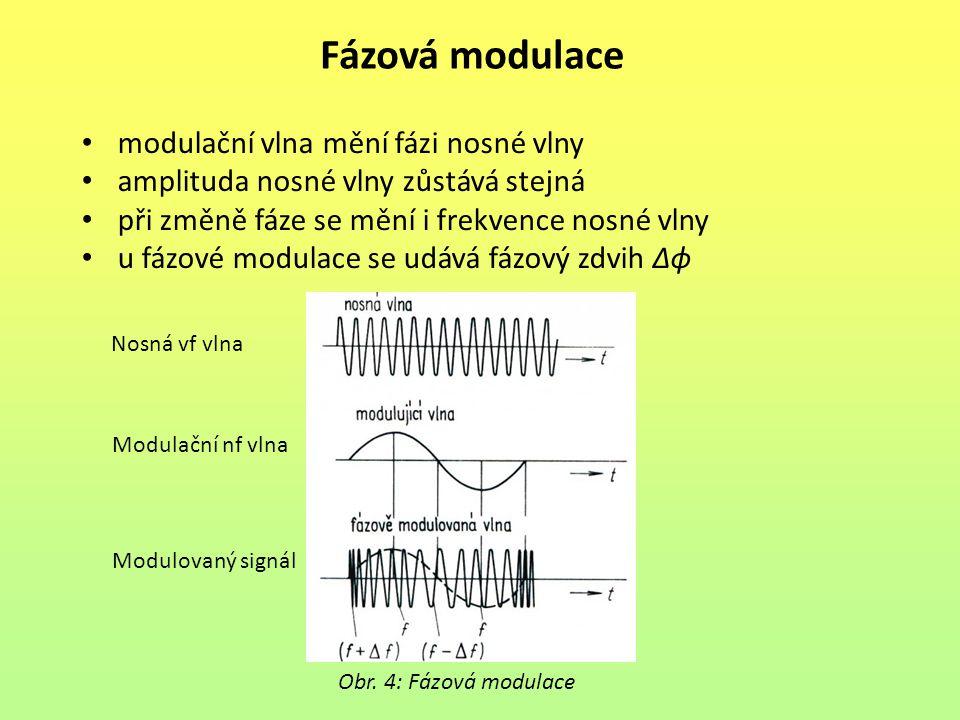 Fázová modulace modulační vlna mění fázi nosné vlny amplituda nosné vlny zůstává stejná při změně fáze se mění i frekvence nosné vlny u fázové modulace se udává fázový zdvih Δϕ Obr.