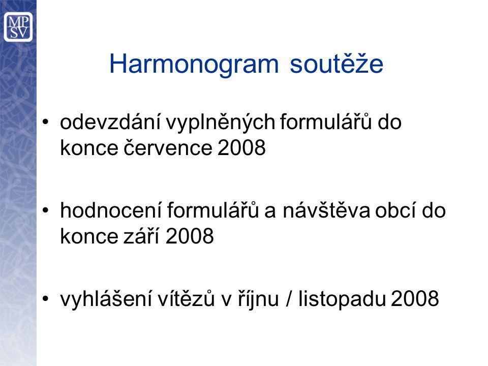 Harmonogram soutěže odevzdání vyplněných formulářů do konce července 2008 hodnocení formulářů a návštěva obcí do konce září 2008 vyhlášení vítězů v ří