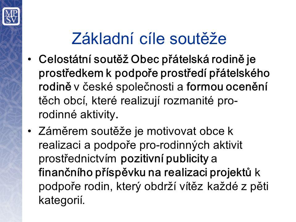 Základní cíle soutěže Celostátní soutěž Obec přátelská rodině je prostředkem k podpoře prostředí přátelského rodině v české společnosti a formou oceně