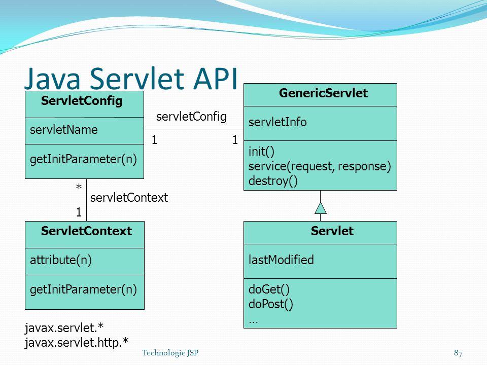 Technologie JSP87 Java Servlet API GenericServlet servletInfo init() service(request, response) destroy() ServletConfig servletName getInitParameter(n