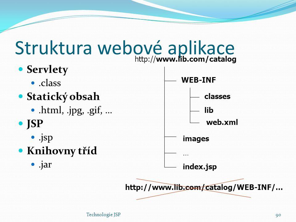 Technologie JSP90 Struktura webové aplikace Servlety.class Statický obsah.html,.jpg,.gif, … JSP.jsp Knihovny tříd.jar WEB-INF classes lib web.xml imag