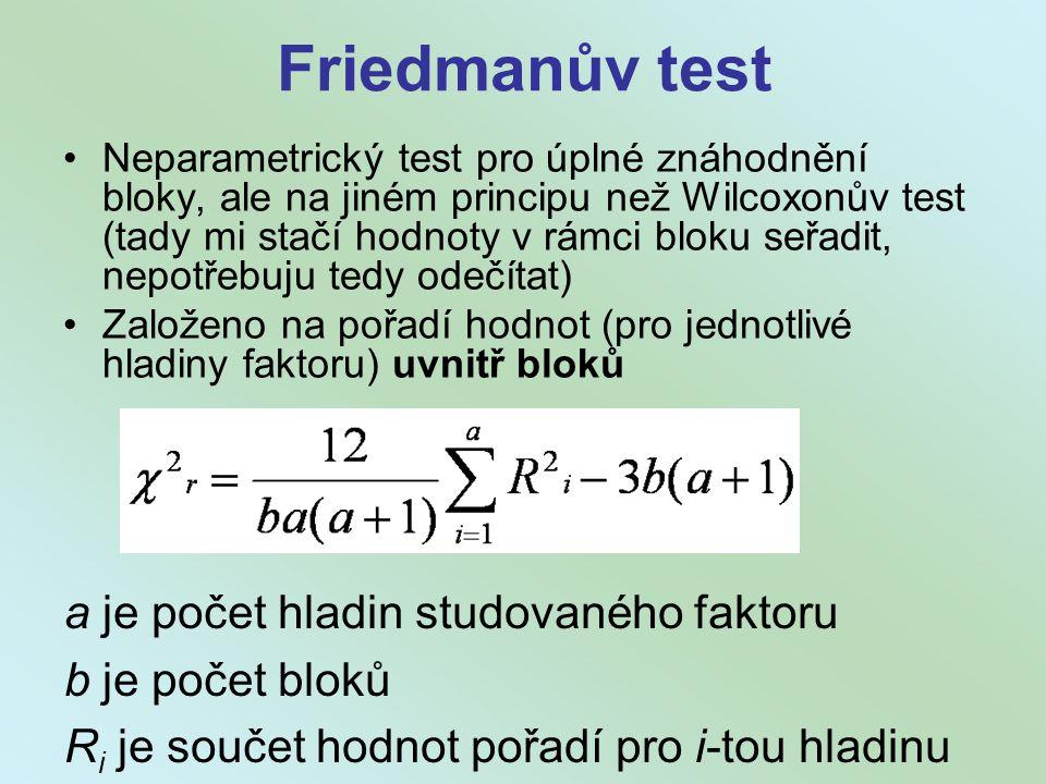 Friedmanův test Neparametrický test pro úplné znáhodnění bloky, ale na jiném principu než Wilcoxonův test (tady mi stačí hodnoty v rámci bloku seřadit