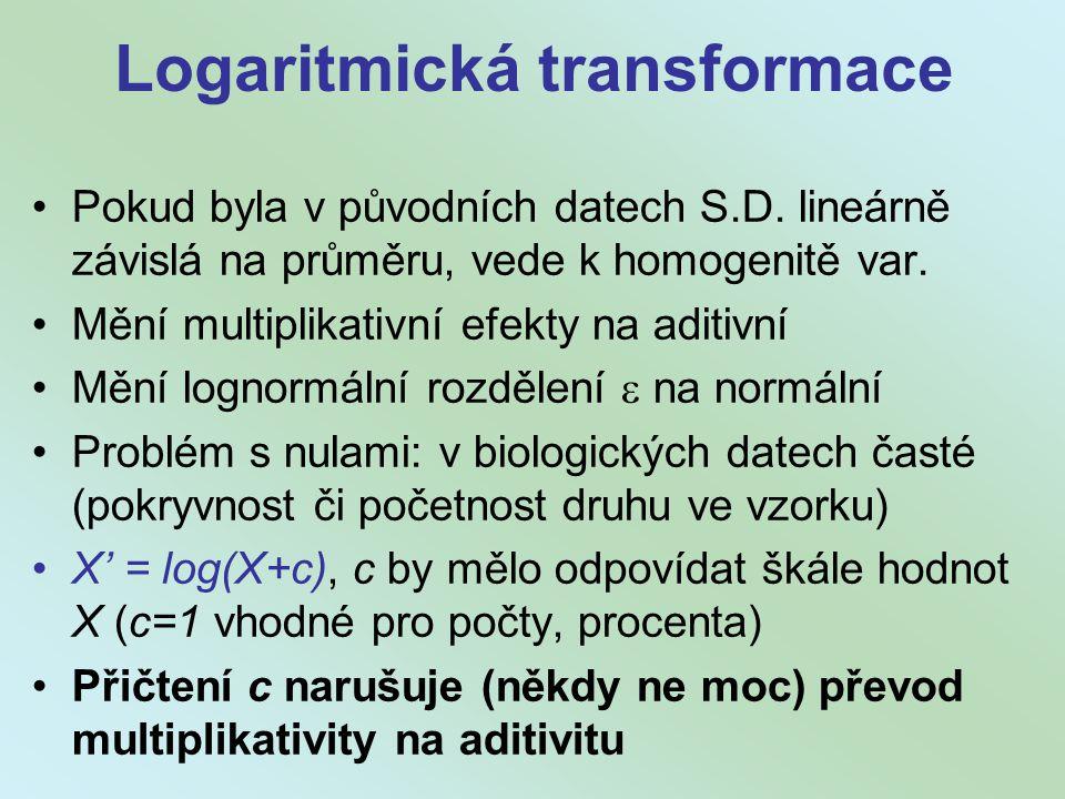 Logaritmická transformace Pokud byla v původních datech S.D. lineárně závislá na průměru, vede k homogenitě var. Mění multiplikativní efekty na aditiv