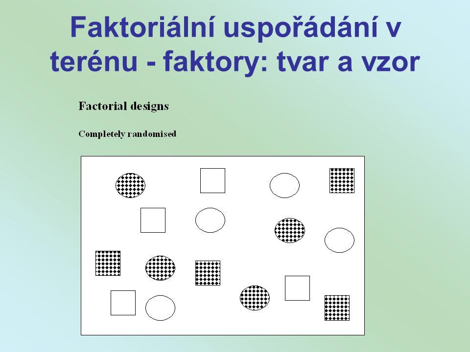 Faktoriální uspořádání v terénu - faktory: tvar a vzor