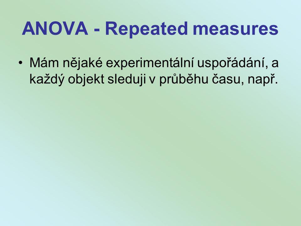 ANOVA - Repeated measures Mám nějaké experimentální uspořádání, a každý objekt sleduji v průběhu času, např.