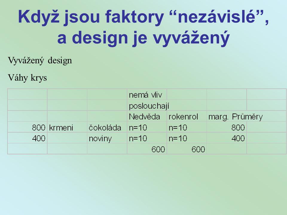 Když jsou faktory nezávislé , a design je proporční Proporční design Váhy krys