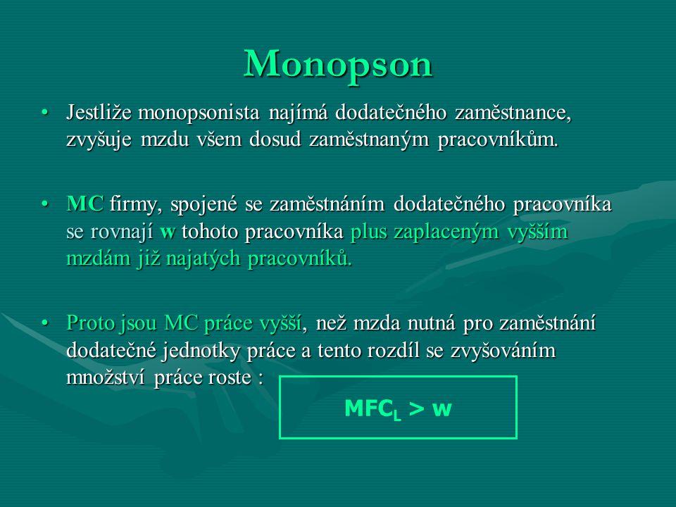 Monopson Jestliže monopsonista najímá dodatečného zaměstnance, zvyšuje mzdu všem dosud zaměstnaným pracovníkům.Jestliže monopsonista najímá dodatečného zaměstnance, zvyšuje mzdu všem dosud zaměstnaným pracovníkům.