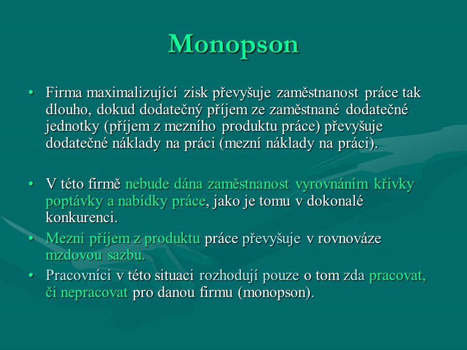 Monopson Firma maximalizující zisk převyšuje zaměstnanost práce tak dlouho, dokud dodatečný příjem ze zaměstnané dodatečné jednotky (příjem z mezního