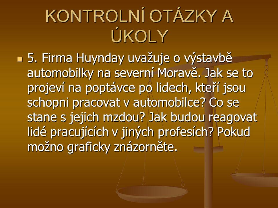KONTROLNÍ OTÁZKY A ÚKOLY 5. Firma Huynday uvažuje o výstavbě automobilky na severní Moravě. Jak se to projeví na poptávce po lidech, kteří jsou schopn