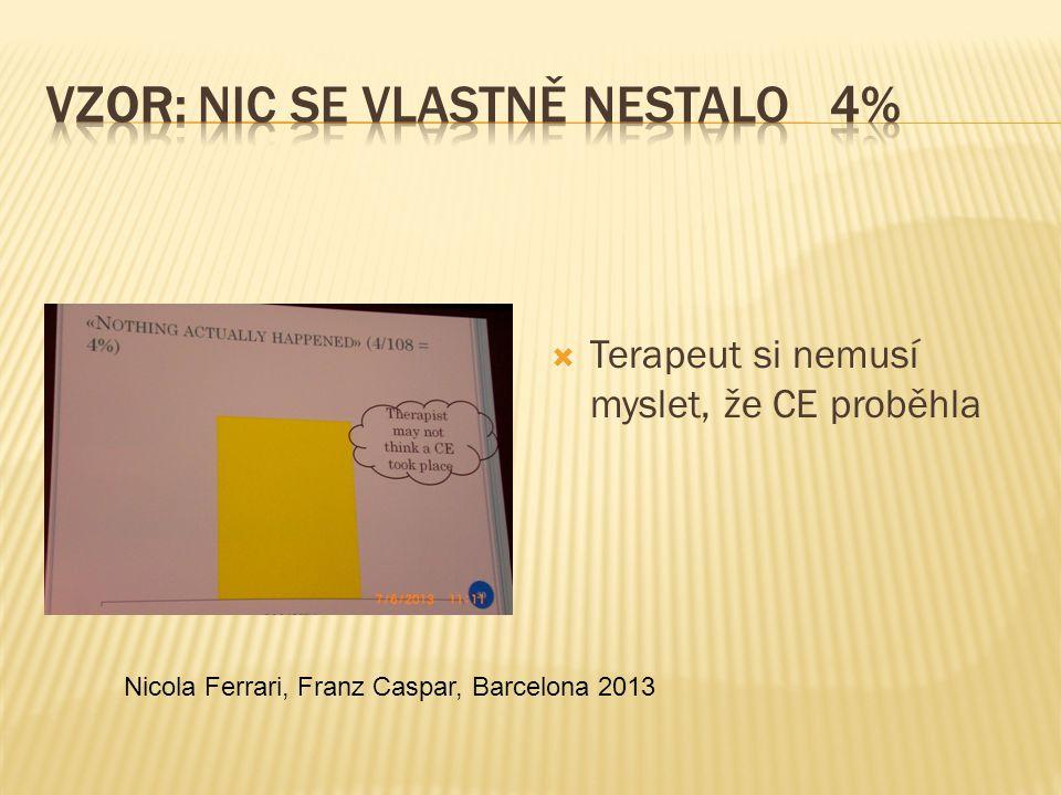  Terapeut si nemusí myslet, že CE proběhla Nicola Ferrari, Franz Caspar, Barcelona 2013