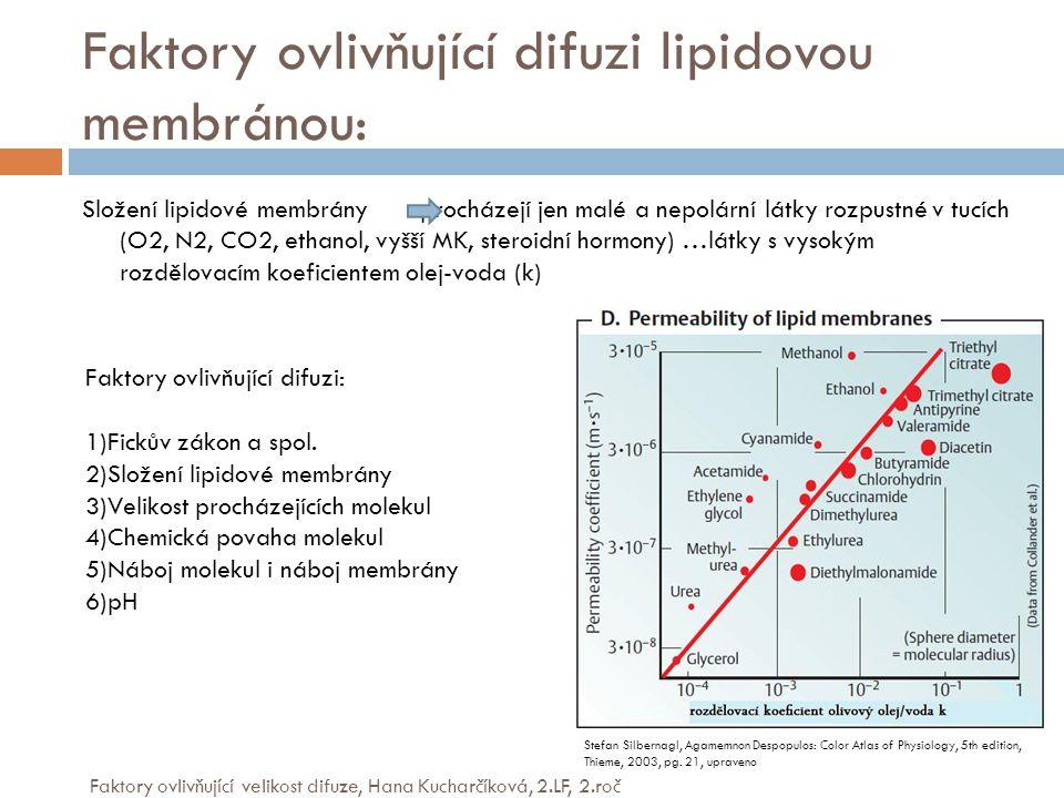 Faktory ovlivňující difuzi lipidovou membránou: Složení lipidové membrány procházejí jen malé a nepolární látky rozpustné v tucích (O2, N2, CO2, ethanol, vyšší MK, steroidní hormony) …látky s vysokým rozdělovacím koeficientem olej-voda (k) Faktory ovlivňující difuzi: 1)Fickův zákon a spol.