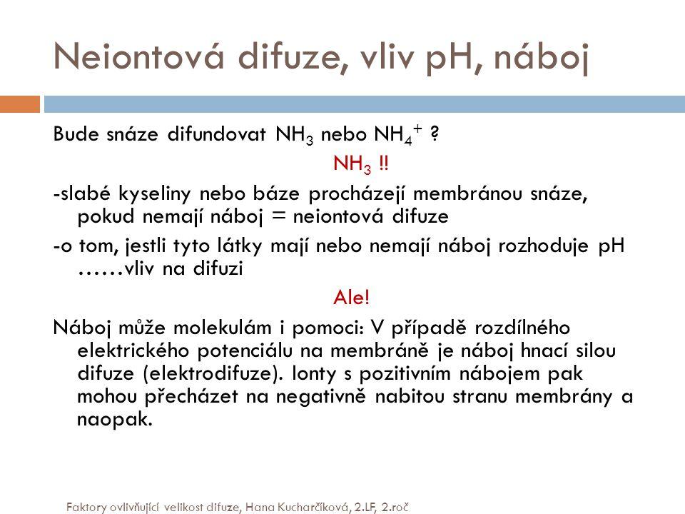 Neiontová difuze, vliv pH, náboj Bude snáze difundovat NH 3 nebo NH 4 + .