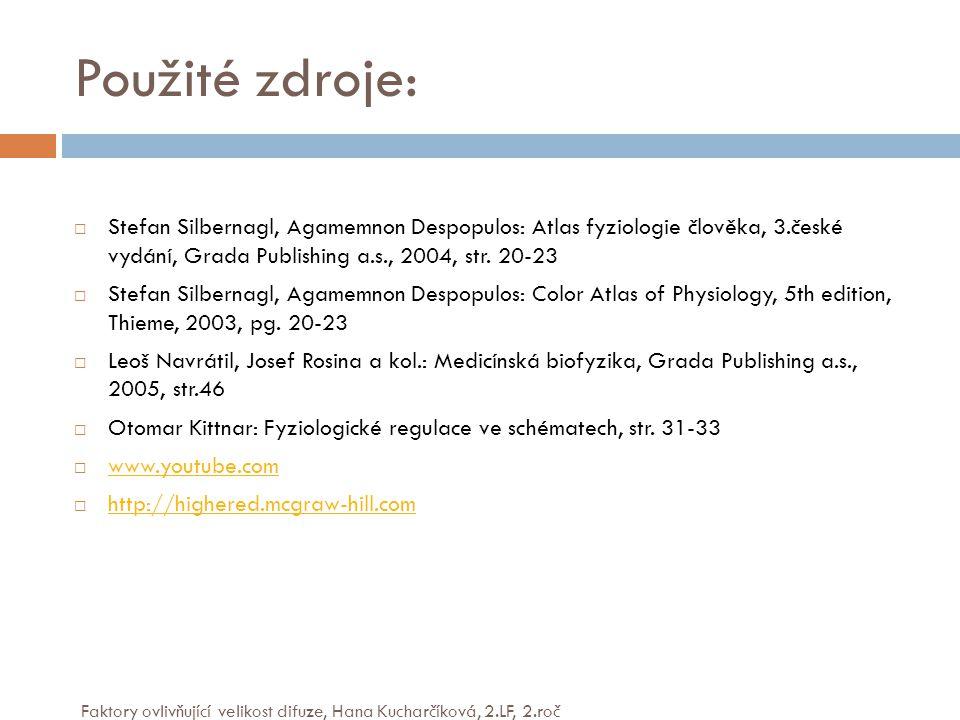 Použité zdroje:  Stefan Silbernagl, Agamemnon Despopulos: Atlas fyziologie člověka, 3.české vydání, Grada Publishing a.s., 2004, str.