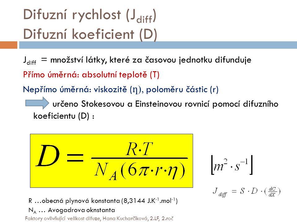 Difuzní rychlost (J diff ) Difuzní koeficient (D) J diff = množství látky, které za časovou jednotku difunduje Přímo úměrná: absolutní teplotě (T) Nepřímo úměrná: viskozitě ( ƞ ), poloměru částic (r) určeno Stokesovou a Einsteinovou rovnicí pomocí difuzního koeficientu (D) : R …obecná plynová konstanta (8,3144 J.K -1.mol -1 ) N A … Avogadrova oknstanta Faktory ovlivňující velikost difuze, Hana Kucharčíková, 2.LF, 2.roč