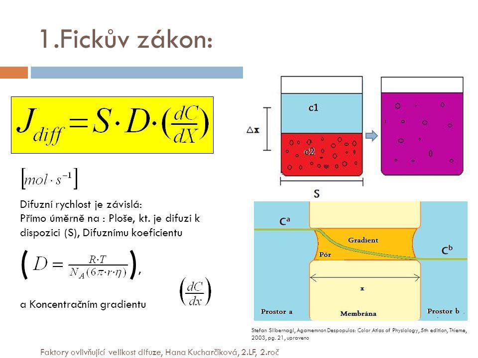1.Fickův zákon: Difuzní rychlost je závislá: Přímo úměrně na : Ploše, kt.