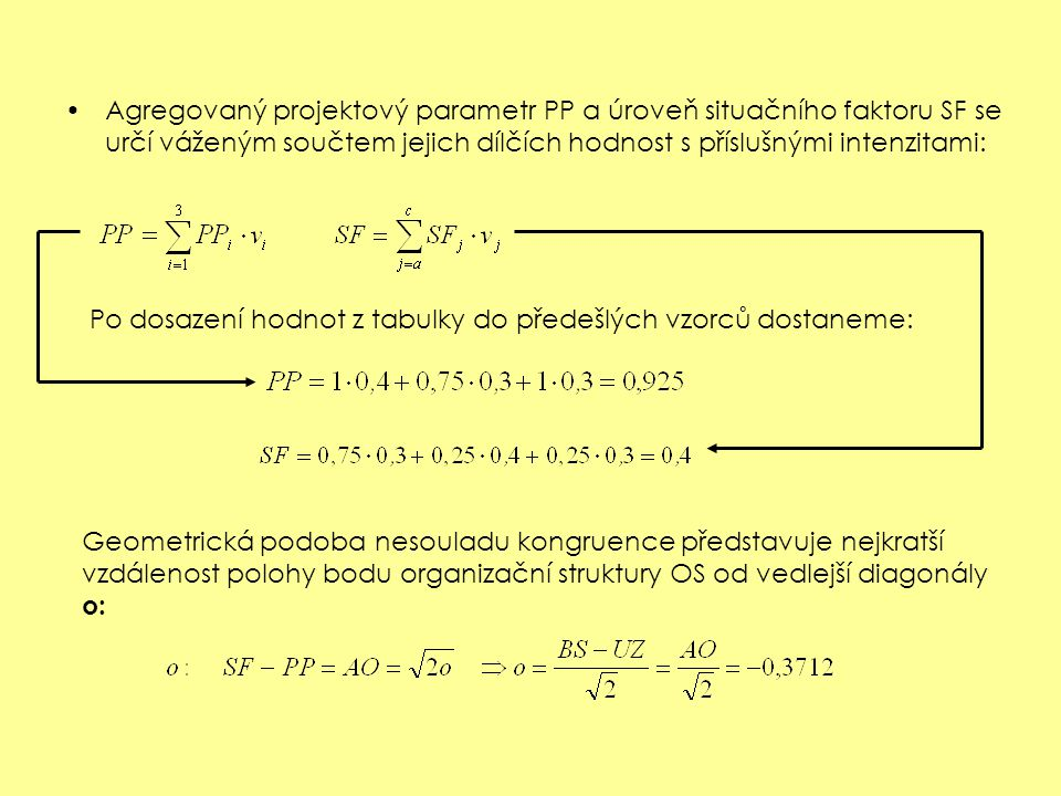 Hodnoty organizačních veličin a jejich intenzity (tab.10) Agregovaný projektový parametr (PP) Situační faktor (SF) – Technický systém oblastFormalizac
