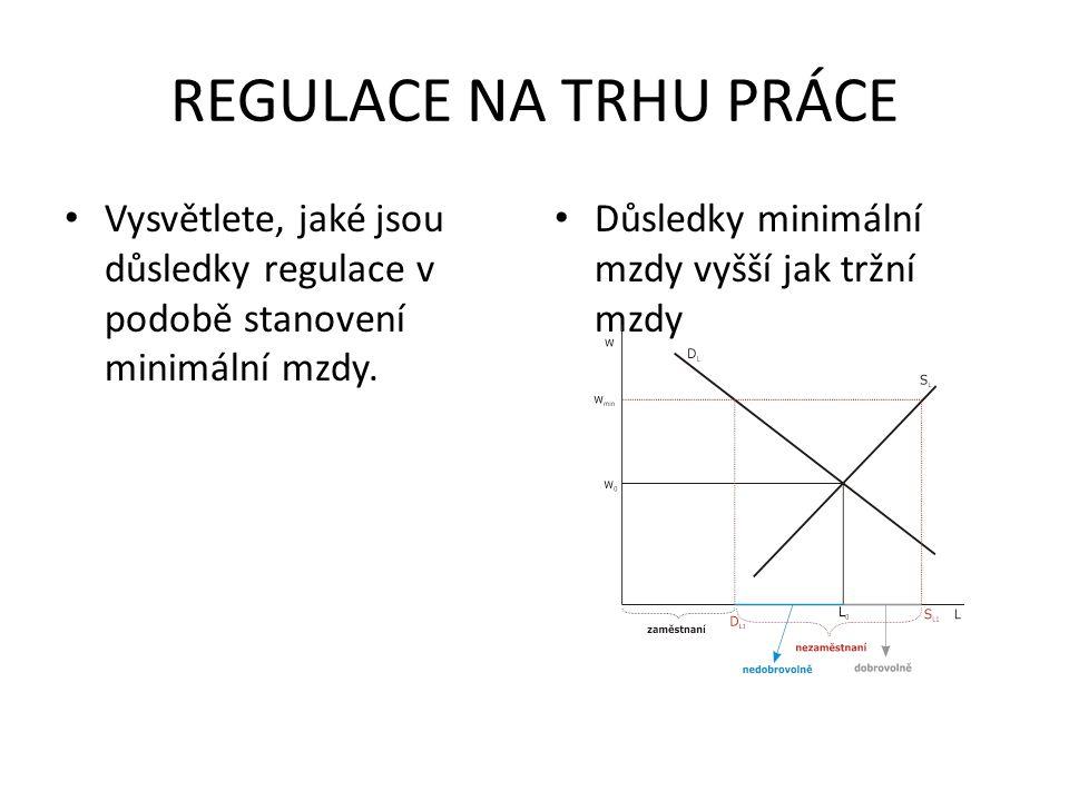REGULACE NA TRHU PRÁCE Vysvětlete, jaké jsou důsledky regulace v podobě stanovení minimální mzdy. Důsledky minimální mzdy vyšší jak tržní mzdy