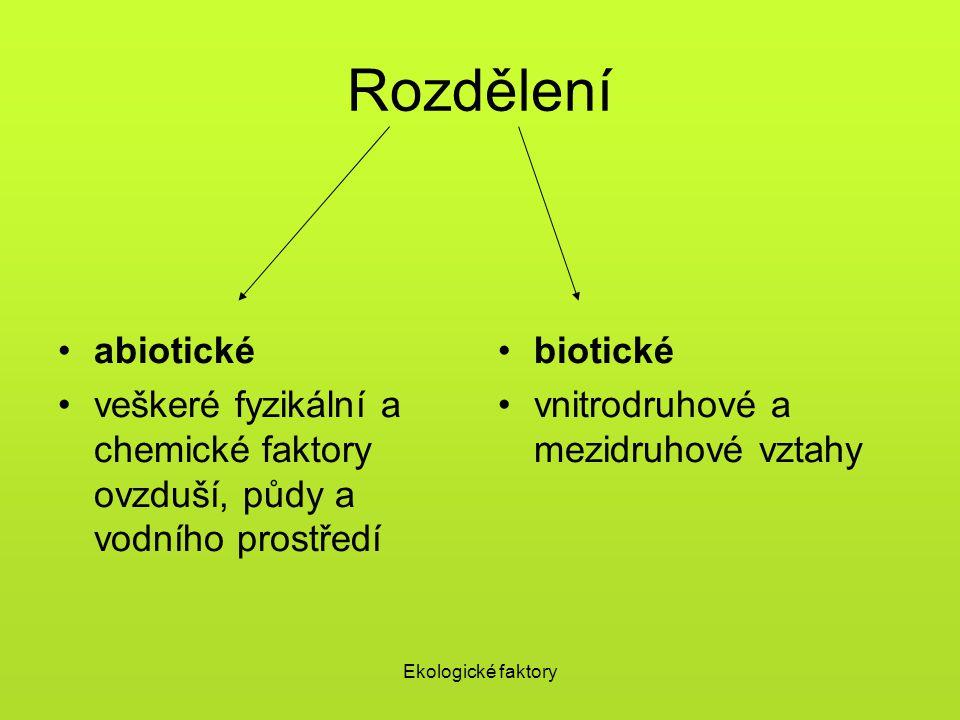 Ekologické faktory faktory potravní (trofické) u rostlin se prolínají s faktory abiotickými u živočichů se prolínají s faktory biotickými