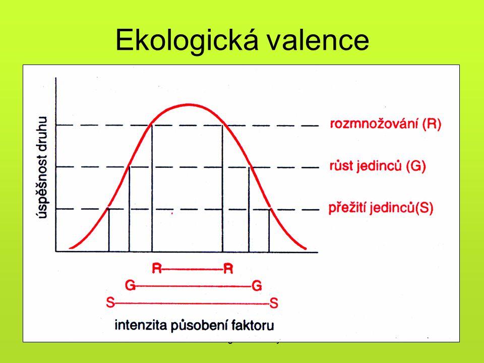 Ekologické faktory Ekologická valence