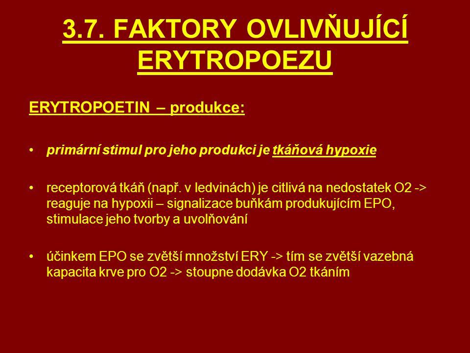3.7. FAKTORY OVLIVŇUJÍCÍ ERYTROPOEZU ERYTROPOETIN – produkce: primární stimul pro jeho produkci je tkáňová hypoxie receptorová tkáň (např. v ledvinách