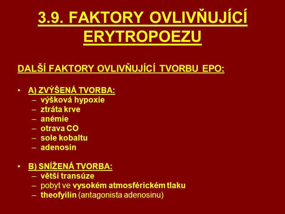 3.9. FAKTORY OVLIVŇUJÍCÍ ERYTROPOEZU DALŠÍ FAKTORY OVLIVŇUJÍCÍ TVORBU EPO: A) ZVÝŠENÁ TVORBA: –výšková hypoxie –ztráta krve –anémie –otrava CO –sole k