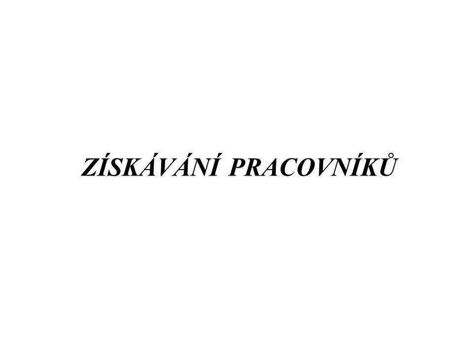 ZÍSKÁVÁNÍ PRACOVNÍKŮ