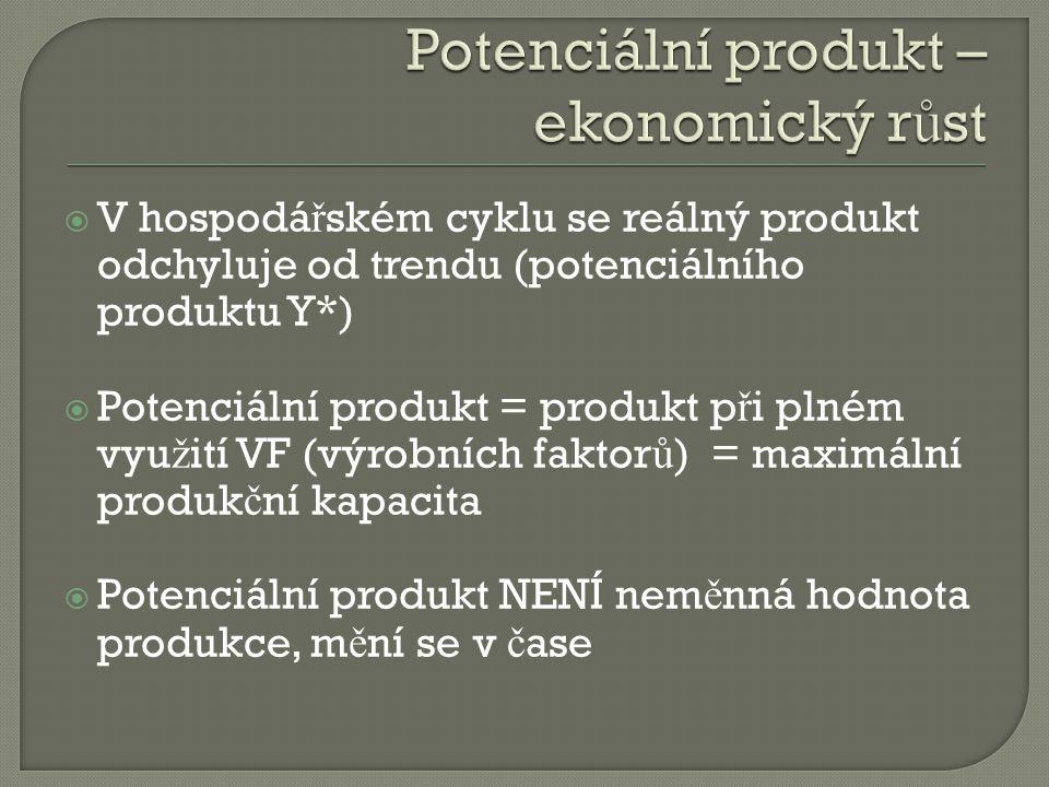 http://aoibhinn.blog.cz/1108/makroekonomie-grafy-iihttp://aoibhinn.blog.cz/1108/makroekonomie-grafy-ii, 19.12.2013