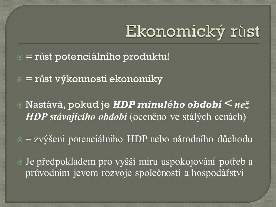 Ekonomická síla = absolutní objem finálních statků a služeb, který se v ekonomice za určitý čas vyrobí M ěř íme nej č ast ě ji HDP Porovnáním absolutní velikosti HDP Č R m ůž eme zjistit, jaké je postavení zem ě ve sv ě tové ekonomice http://hn.ihned.cz/c1-60297400-za-par-let-nejvetsi-ekonomika-sveta Ekonomická úrove ň = jak účinně země využívá disponibilní výrobní faktory (práce, přírodní zdroje, kapitál) Slou ž í k vyjád ř ení ž ivotní úrovn ě v zemi M ě rnou jednotkou v ě tšinou HDP/ jednoho obyvatele Najd ě te a vypište 10 zemí sv ě ta s nejlepší ekonomickou úrovní