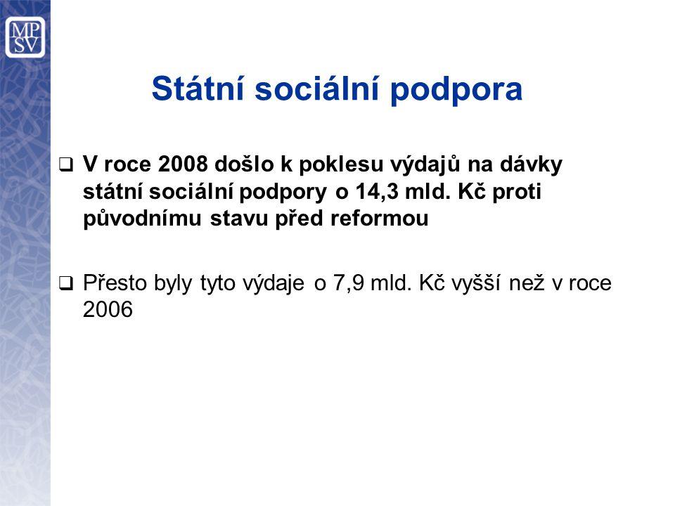 Státní sociální podpora  V roce 2008 došlo k poklesu výdajů na dávky státní sociální podpory o 14,3 mld.