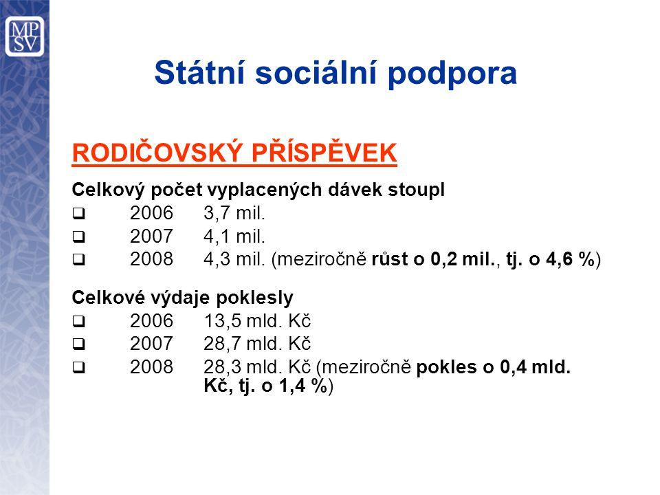 Státní sociální podpora RODIČOVSKÝ PŘÍSPĚVEK Celkový počet vyplacených dávek stoupl  2006 3,7 mil.