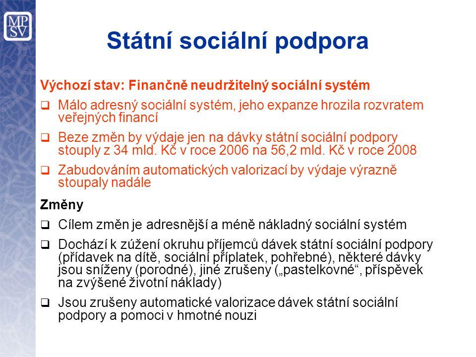 Státní sociální podpora Výchozí stav: Finančně neudržitelný sociální systém  Málo adresný sociální systém, jeho expanze hrozila rozvratem veřejných financí  Beze změn by výdaje jen na dávky státní sociální podpory stouply z 34 mld.