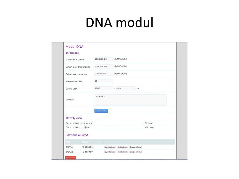 DNA modul
